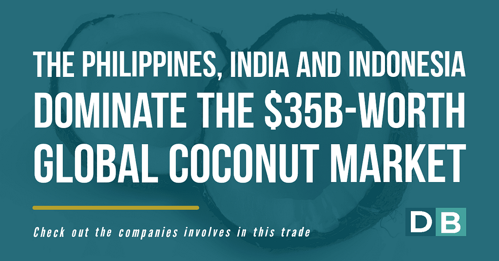 The Philippines, India, and Indonesia Dominate the $35B-Worth Global Coconut Market