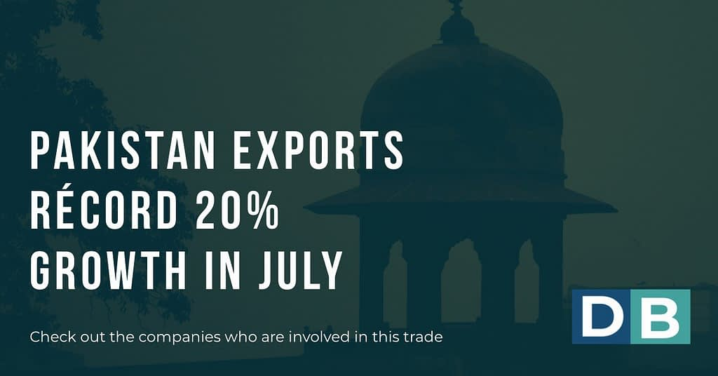 Pakistan's exports record 20% growth in July